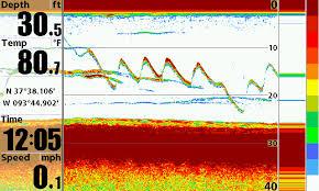 helix sonar 2